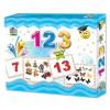 Number Flashcards - Number Flashcards Printable - 123 Flashcards